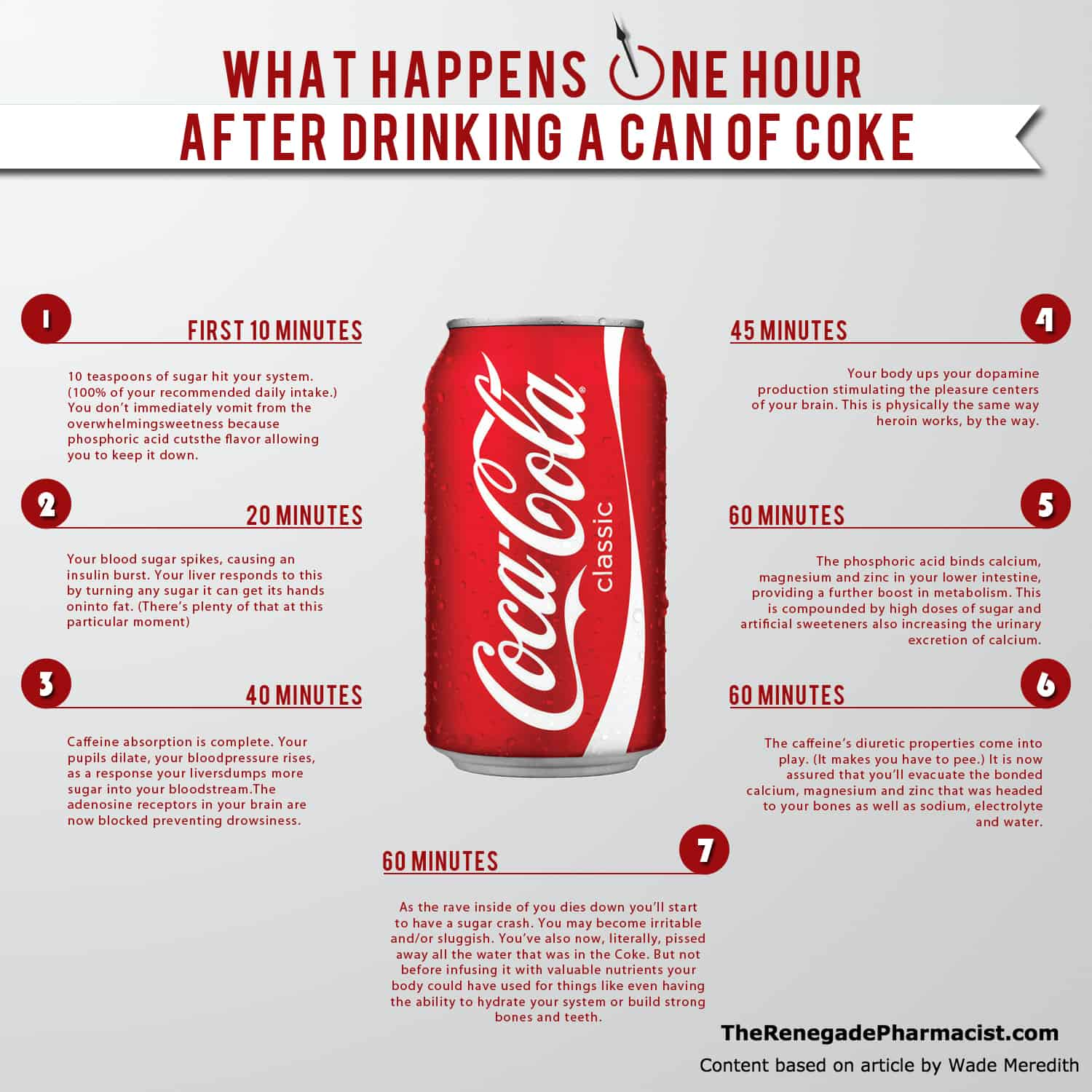 What Happens When You Drink 10 Sodas a Day