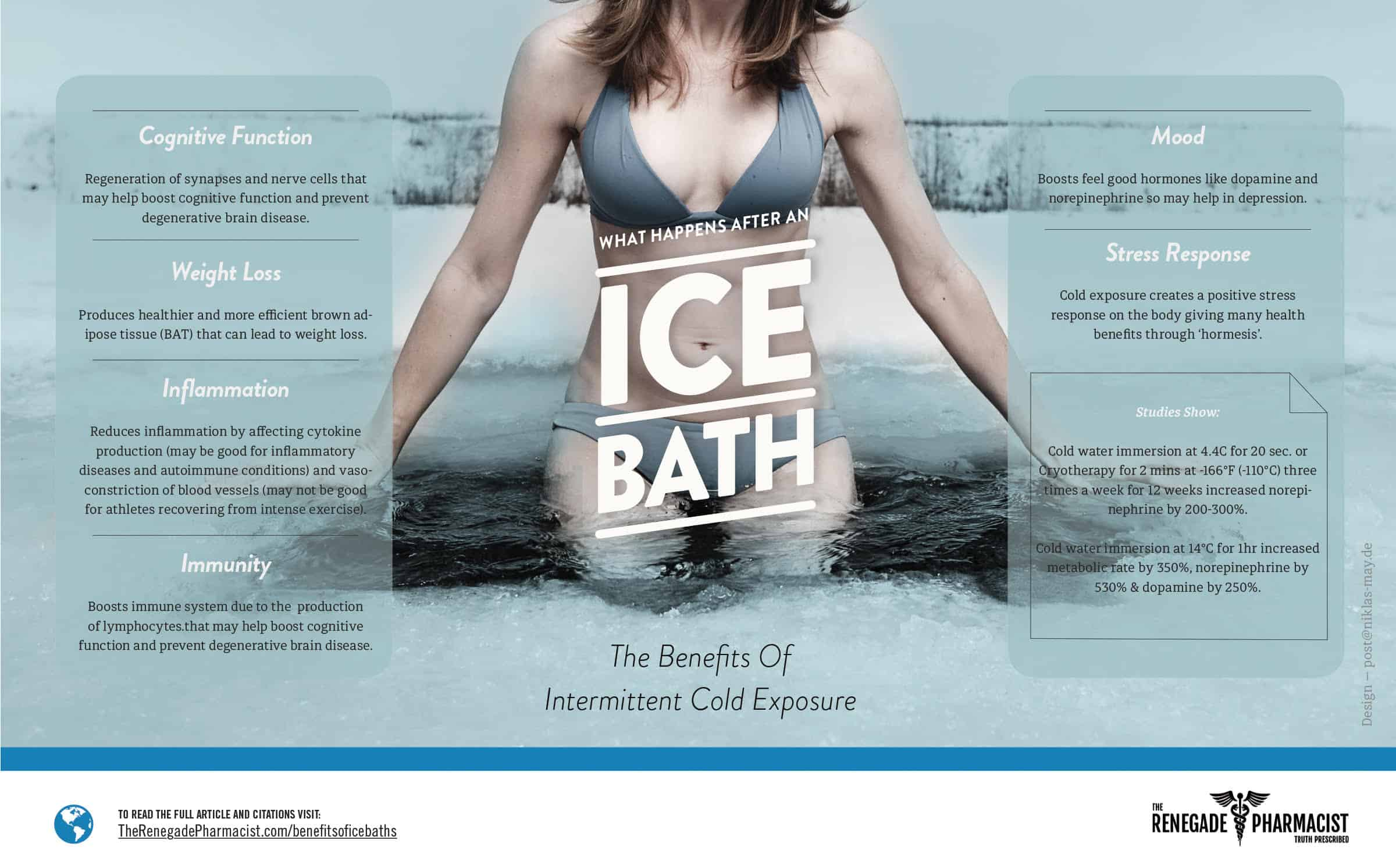 Icebathlandscape Poster Version Benefits Of Ice Baths